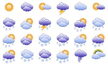 Какая погода ожидает жителей Астрахани на предстоящие выходные