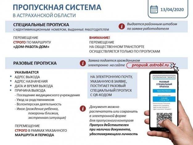 Порядок получения индивидуальных спецпропусков в Астрахани