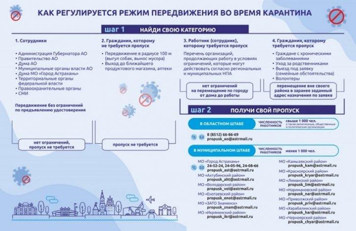 В Астрахани начали выдавать голограммы на спецпропуски